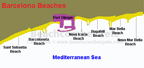 Map of Barcelona Beaches